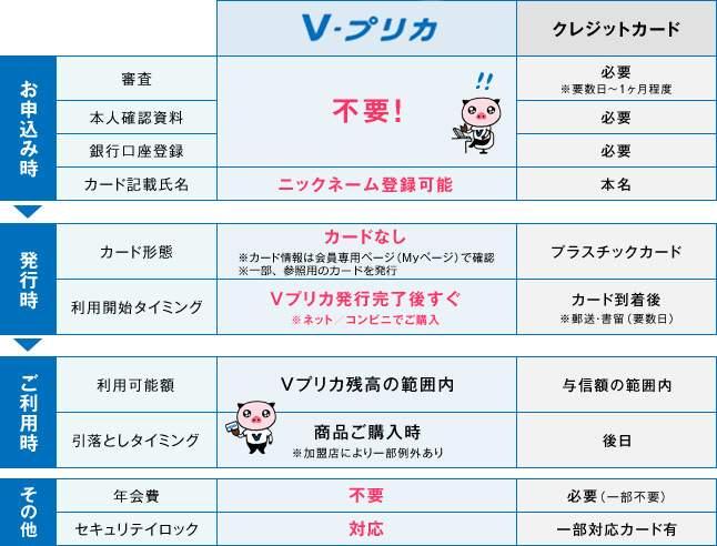 東京ホットTokyo-Hot陵辱輪姦中出し鬼畜Vプリカ入会支払い3